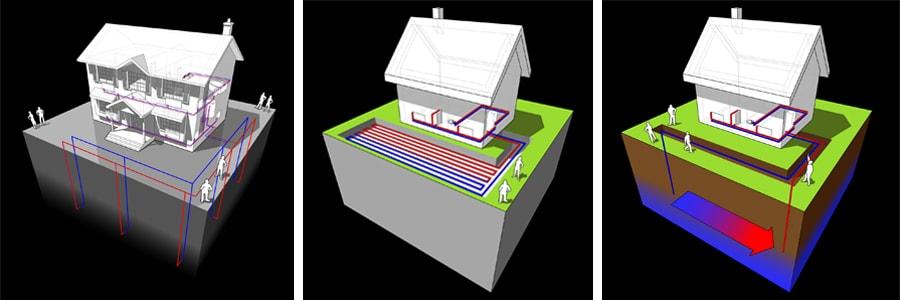 Geotermico - Pompa di calore geotermica - Vari tipi